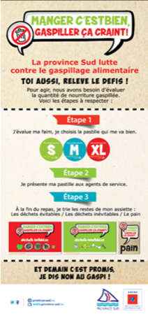lutte gaspillage alimentaire affiche-affiche.png